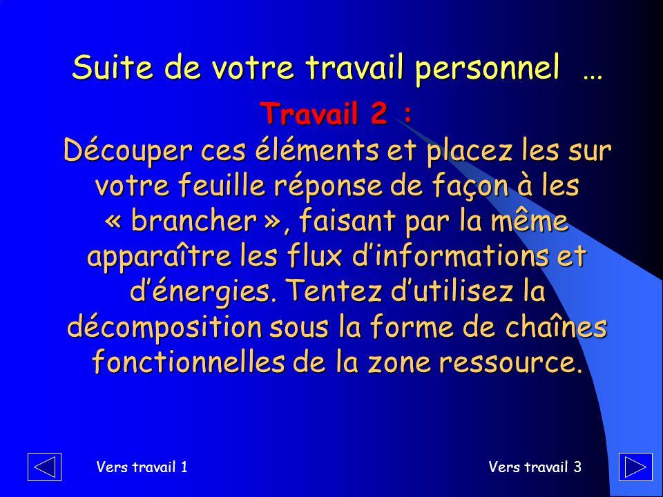 FT 52 : isoler l'utilisateur des éléments à haute température (c'est à dire supérieure à 40° c) Les termes .