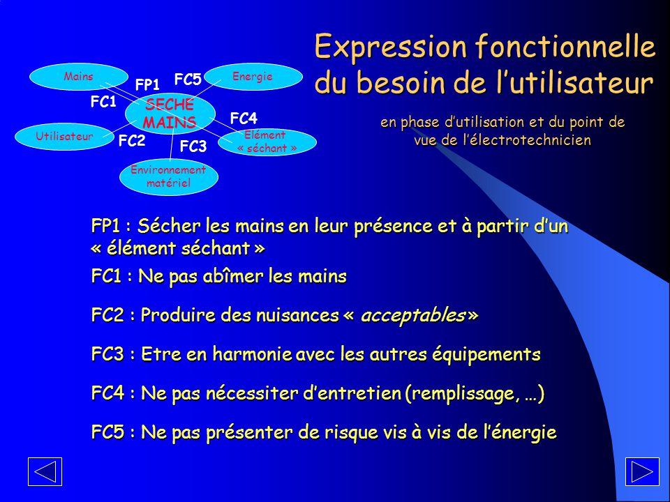 Exprimons maintenant les fonctions que le système doit rendre à l'utilisateur, c'est à dire l'expression du besoin* *e n phase d'utilisation et du point de vue de l'électrotechnicien