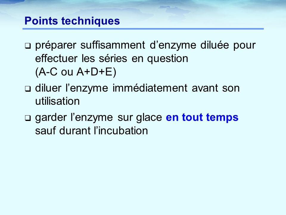 Points techniques  préparer suffisamment d'enzyme diluée pour effectuer les séries en question (A-C ou A+D+E)  diluer l'enzyme immédiatement avant s