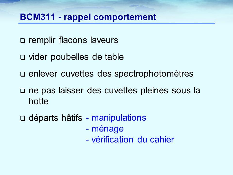 BCM311 - rappel comportement  remplir flacons laveurs  vider poubelles de table  enlever cuvettes des spectrophotomètres  ne pas laisser des cuvet