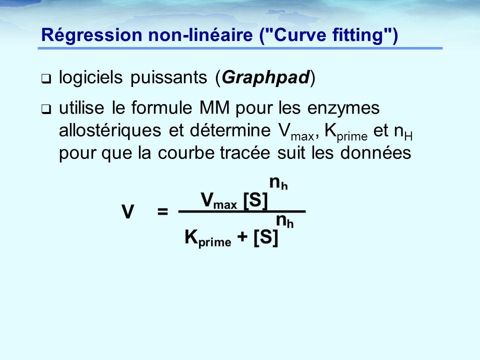 Régression non-linéaire (