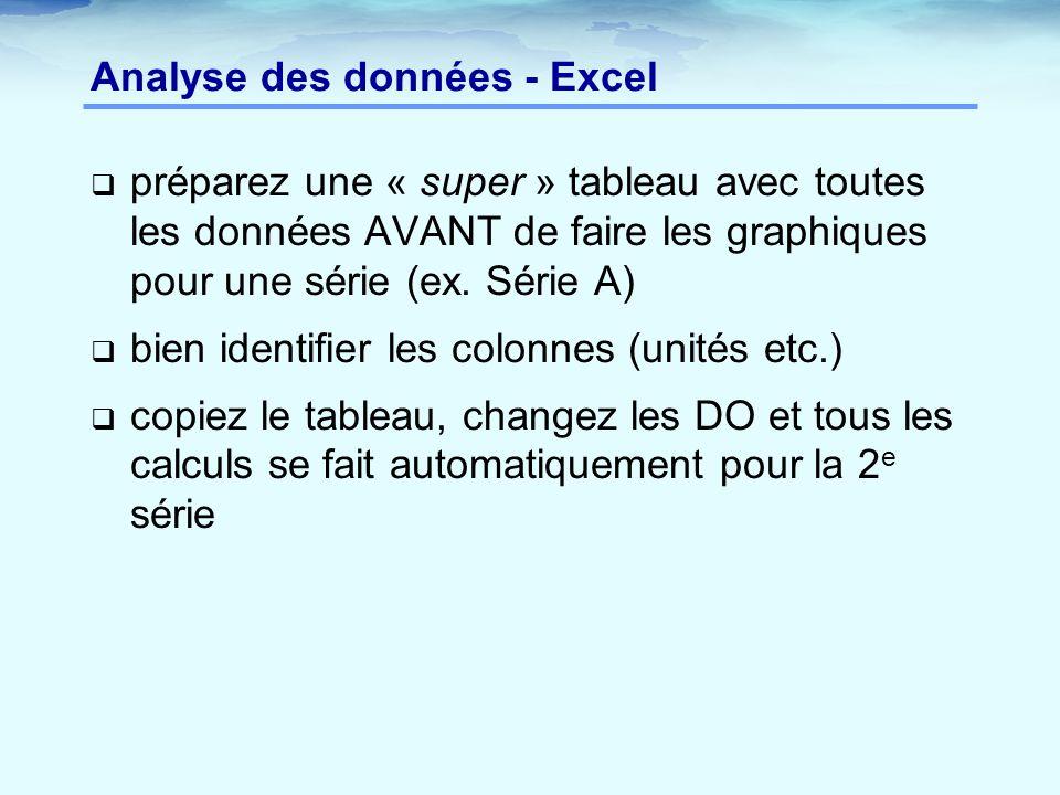 Analyse des données - Excel  préparez une « super » tableau avec toutes les données AVANT de faire les graphiques pour une série (ex. Série A)  bien
