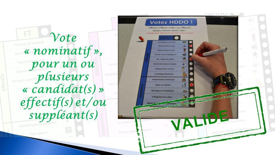 Les bulletins de vote valides Vote « tête de liste »