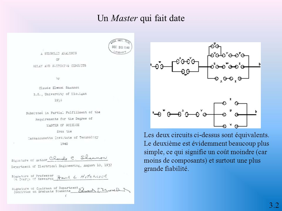3.1 Claude Shannon (1916-2001) 1936 : Bachelor of Science (Mathematics & Electricial Engineering) 1937 : travail de maintenance sur l 'analyseur diffé