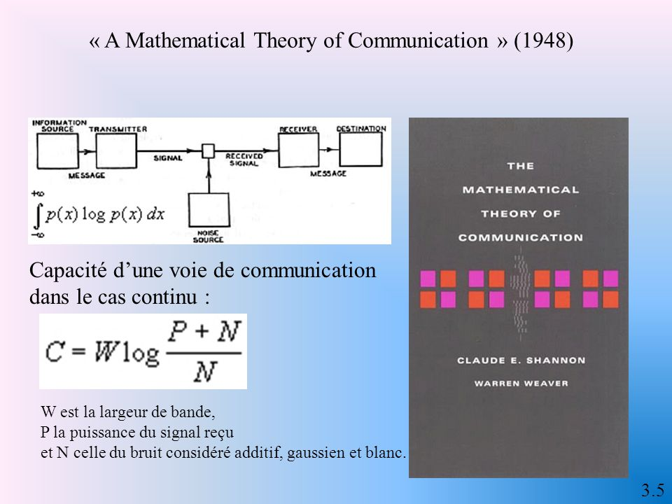 3.4 A Mathematical Theory of Cryptography (1945) Rapprochement entre information et entropie La non rencontre avec Alan Turing (1942-1943)