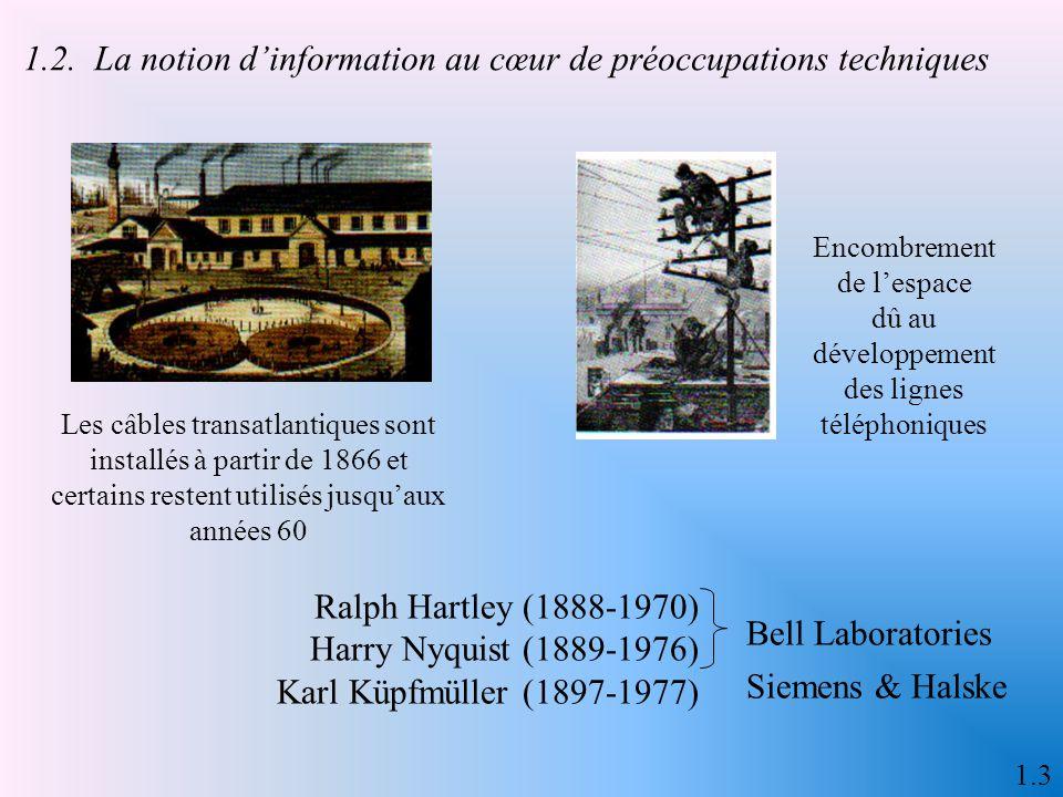 Les câbles transatlantiques sont installés à partir de 1866 et certains restent utilisés jusqu'aux années 60 Encombrement de l'espace dû au développement des lignes téléphoniques Ralph Hartley (1888-1970) Harry Nyquist (1889-1976) Karl Küpfmüller (1897-1977) Bell Laboratories Siemens & Halske 1.3 1.2.