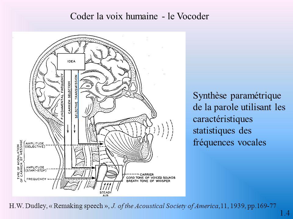 Synthèse paramétrique de la parole utilisant les caractéristiques statistiques des fréquences vocales H.W.