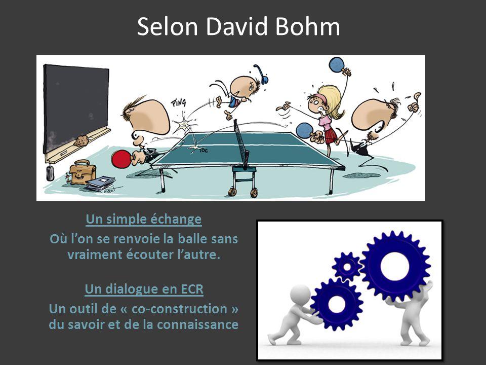 Selon David Bohm Un simple échange Où l'on se renvoie la balle sans vraiment écouter l'autre.
