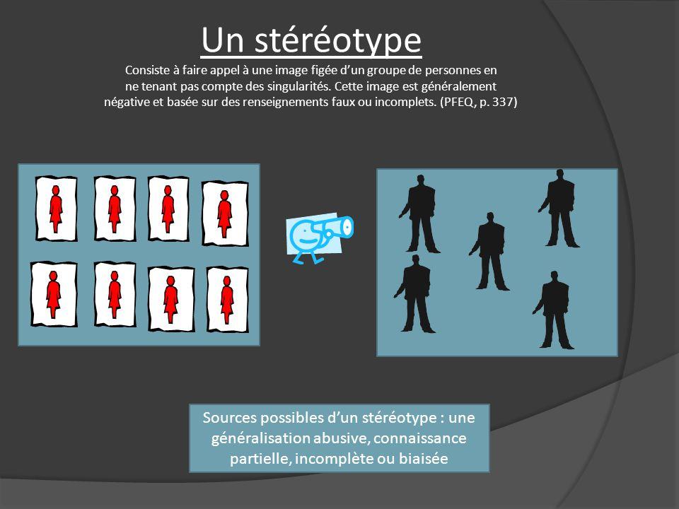Un stéréotype Consiste à faire appel à une image figée d'un groupe de personnes en ne tenant pas compte des singularités.
