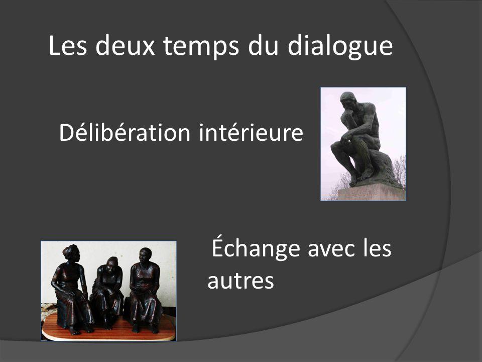 Les deux temps du dialogue Délibération intérieure  Échange avec les autres