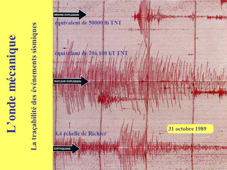 L'onde mécanique 31 octobre 1989 La traçabilité des événements sismiques équivalent de 50000 lb TNT équivalent de 20à 100 kT TNT 4,4 échelle de Richte