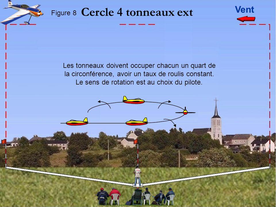 Vent Cercle 4 tonneaux ext Figure 8 Les tonneaux doivent occuper chacun un quart de la circonférence, avoir un taux de roulis constant.