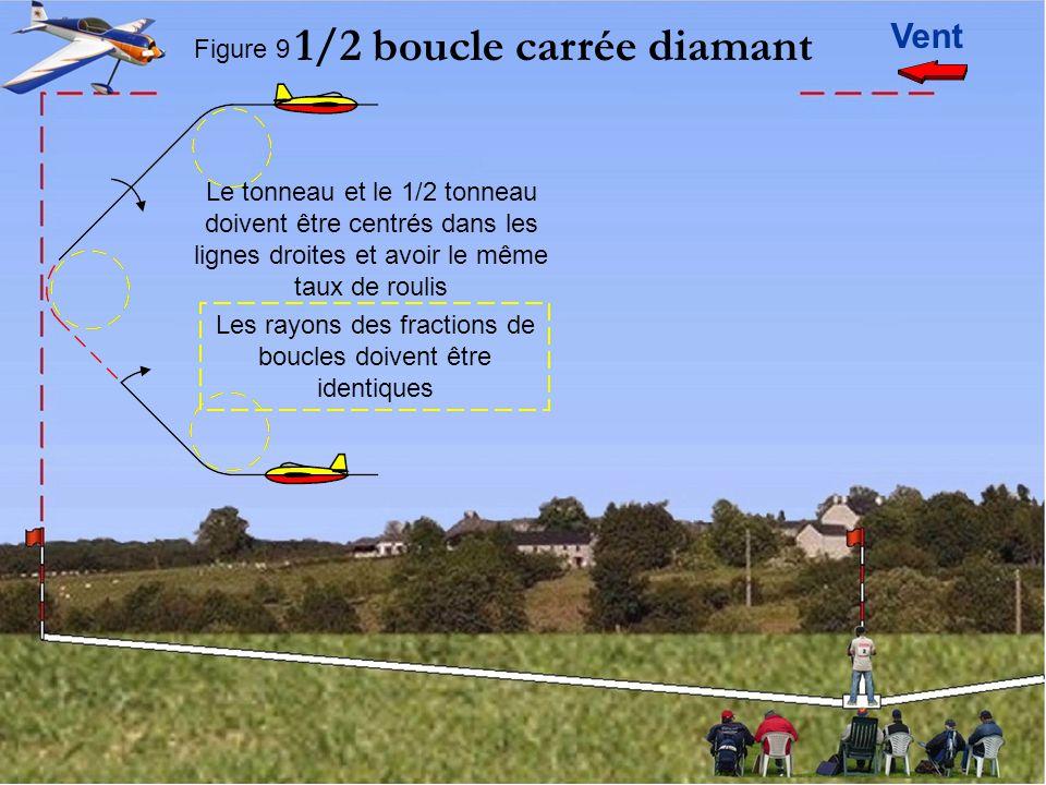 Vent Figure 9 1/2 boucle carrée diamant Les rayons des fractions de boucles doivent être identiques Le tonneau et le 1/2 tonneau doivent être centrés dans les lignes droites et avoir le même taux de roulis