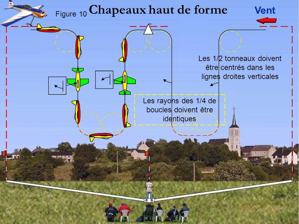 Vent Chapeaux haut de forme Figure 10 Les 1/2 tonneaux doivent être centrés dans les lignes droites verticales Les rayons des 1/4 de boucles doivent être identiques