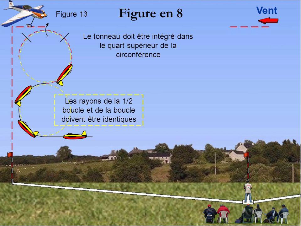 Vent Figure 13 Figure en 8 Les rayons de la 1/2 boucle et de la boucle doivent être identiques Le tonneau doit être intégré dans le quart supérieur de la circonférence