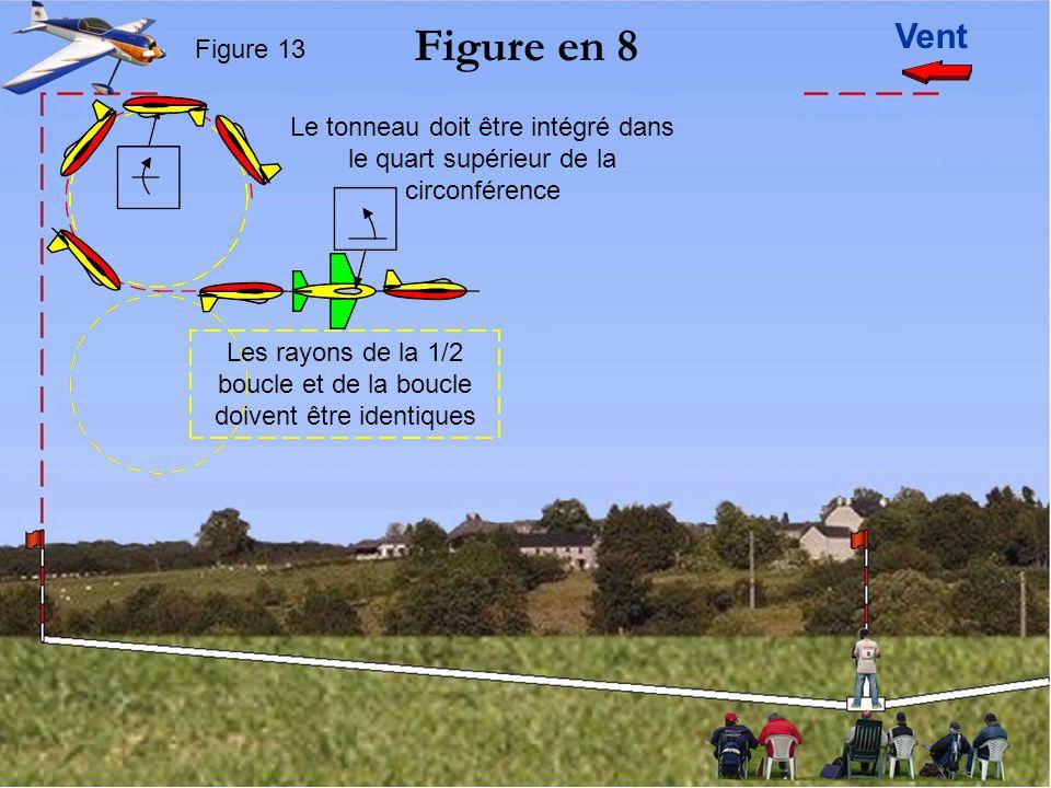 Vent Figure 13 Figure en 8 Le tonneau doit être intégré dans le quart supérieur de la circonférence Les rayons de la 1/2 boucle et de la boucle doivent être identiques
