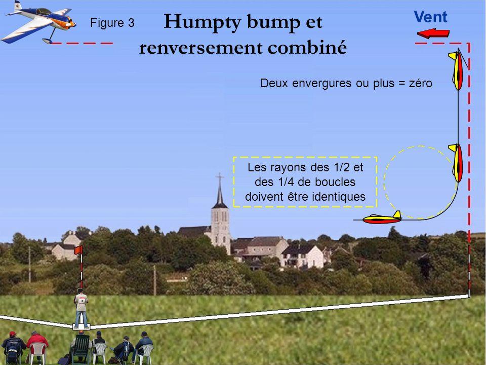 Vent Figure 3 Humpty bump et renversement combiné Deux envergures ou plus = zéro Les rayons des 1/2 et des 1/4 de boucles doivent être identiques