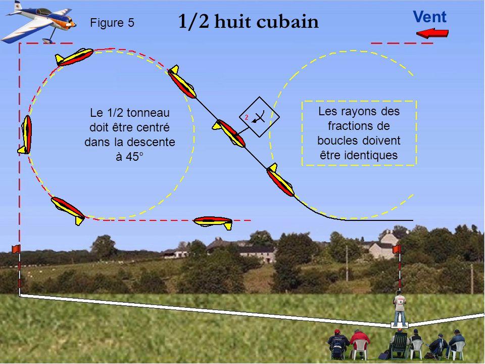 Vent Figure 5 1/2 huit cubain Les rayons des fractions de boucles doivent être identiques Le 1/2 tonneau doit être centré dans la descente à 45°