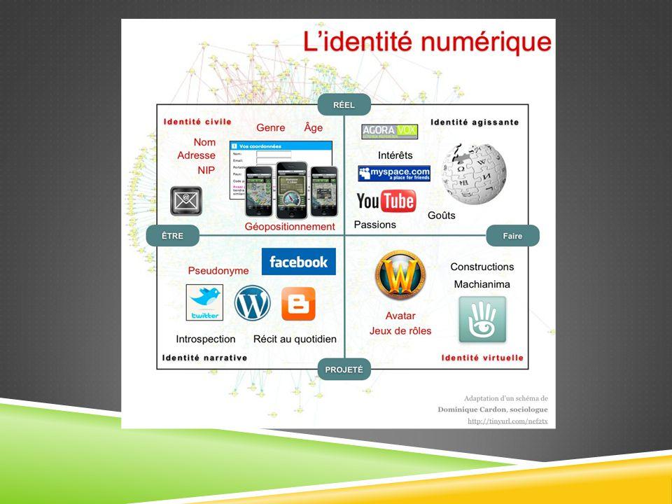 Utilisations chez les ados… Réf: Cyberbulling in the Digital Age A Common Sense Media White paper
