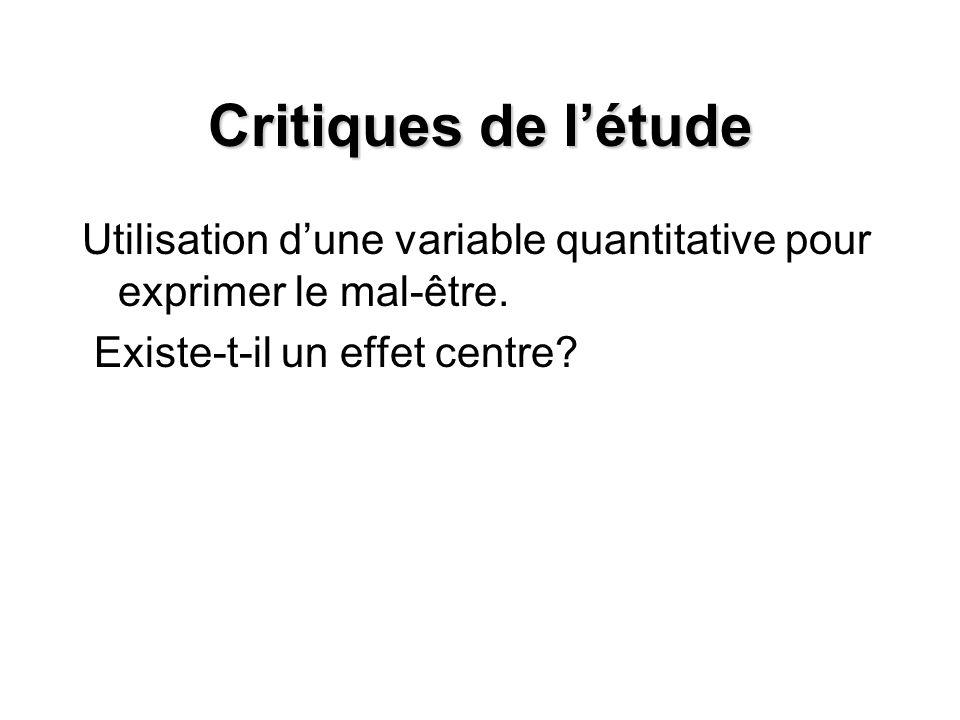 Critiques de l'étude Utilisation d'une variable quantitative pour exprimer le mal-être.