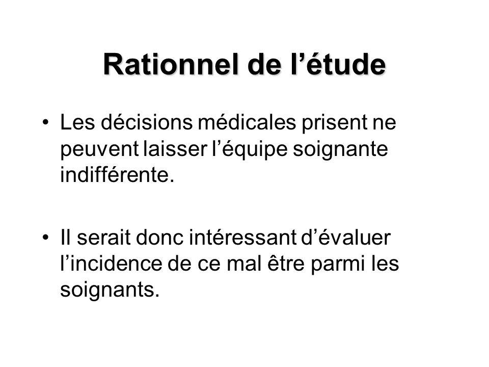 Rationnel de l'étude Les décisions médicales prisent ne peuvent laisser l'équipe soignante indifférente.
