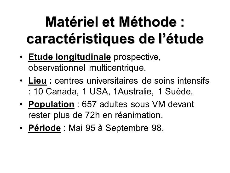 Matériel et Méthode : caractéristiques de l'étude Etude longitudinale prospective, observationnel multicentrique.