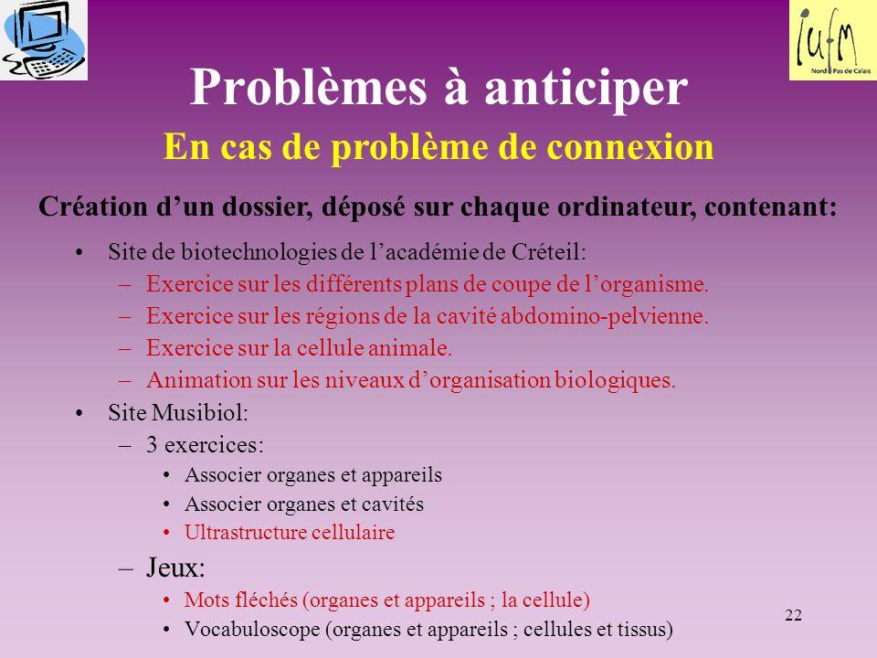 22 Problèmes à anticiper En cas de problème de connexion Site de biotechnologies de l'académie de Créteil: –Exercice sur les différents plans de coupe de l'organisme.