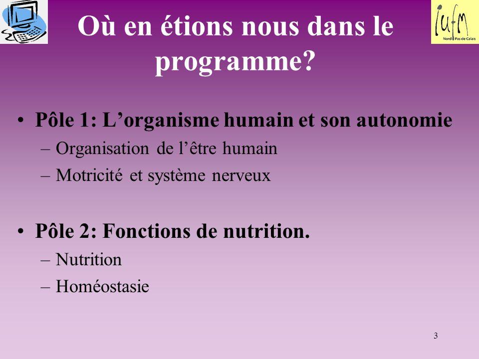 3 Où en étions nous dans le programme? Pôle 1: L'organisme humain et son autonomie –Organisation de l'être humain –Motricité et système nerveux Pôle 2
