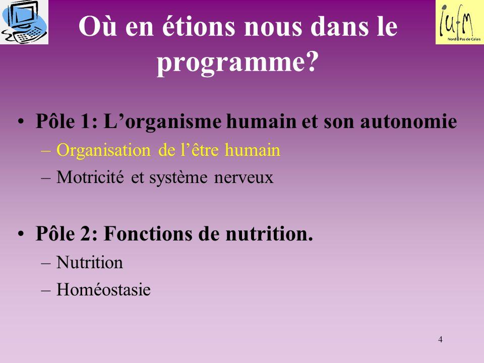 4 Où en étions nous dans le programme? Pôle 1: L'organisme humain et son autonomie –Organisation de l'être humain –Motricité et système nerveux Pôle 2