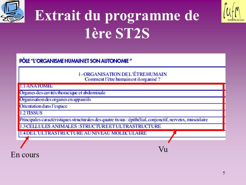 5 Extrait du programme de 1ère ST2S En cours Vu