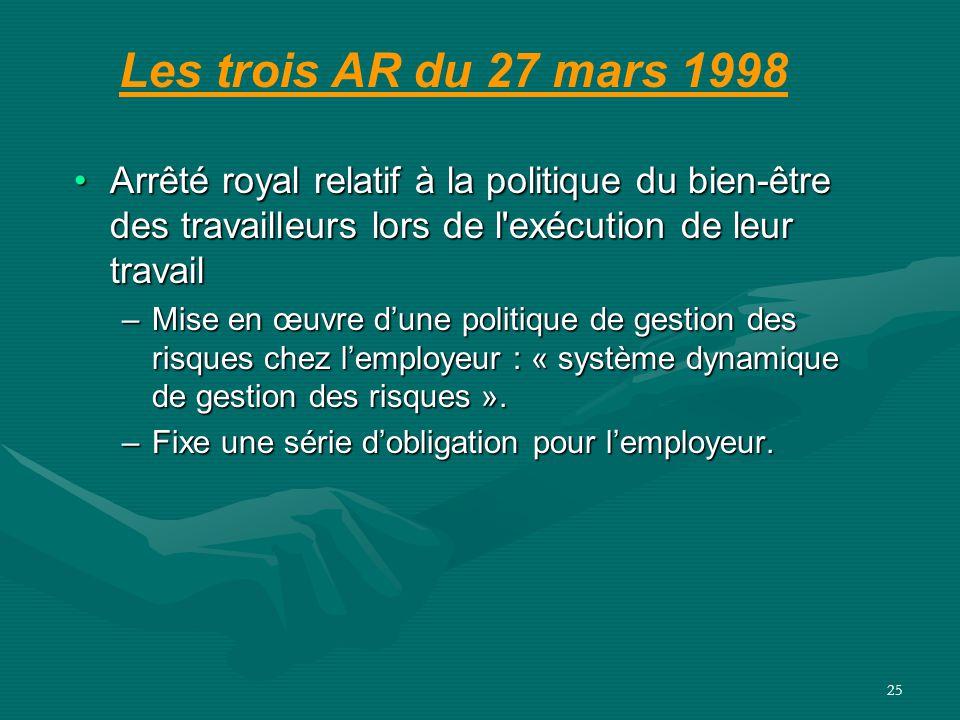 25 Les trois AR du 27 mars 1998 Arrêté royal relatif à la politique du bien-être des travailleurs lors de l'exécution de leur travailArrêté royal rela