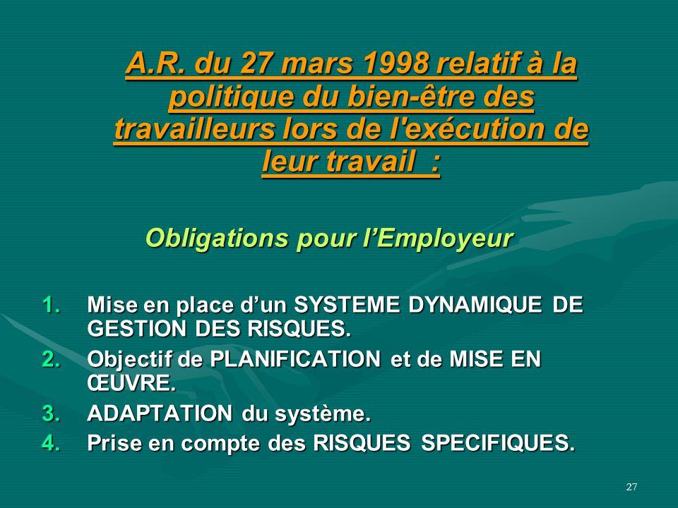 27 A.R. du 27 mars 1998 relatif à la politique du bien-être des travailleurs lors de l'exécution de leur travail : Obligations pour l'Employeur 1.Mise