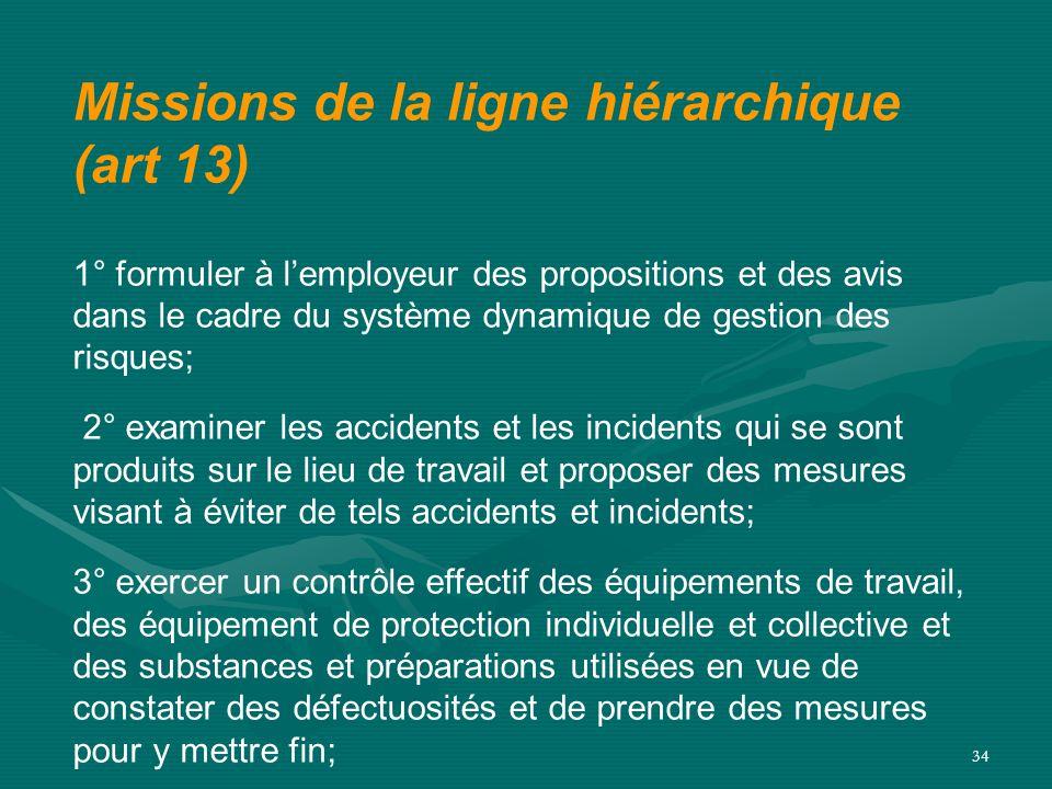 34 Missions de la ligne hiérarchique (art 13) 1° formuler à l'employeur des propositions et des avis dans le cadre du système dynamique de gestion des