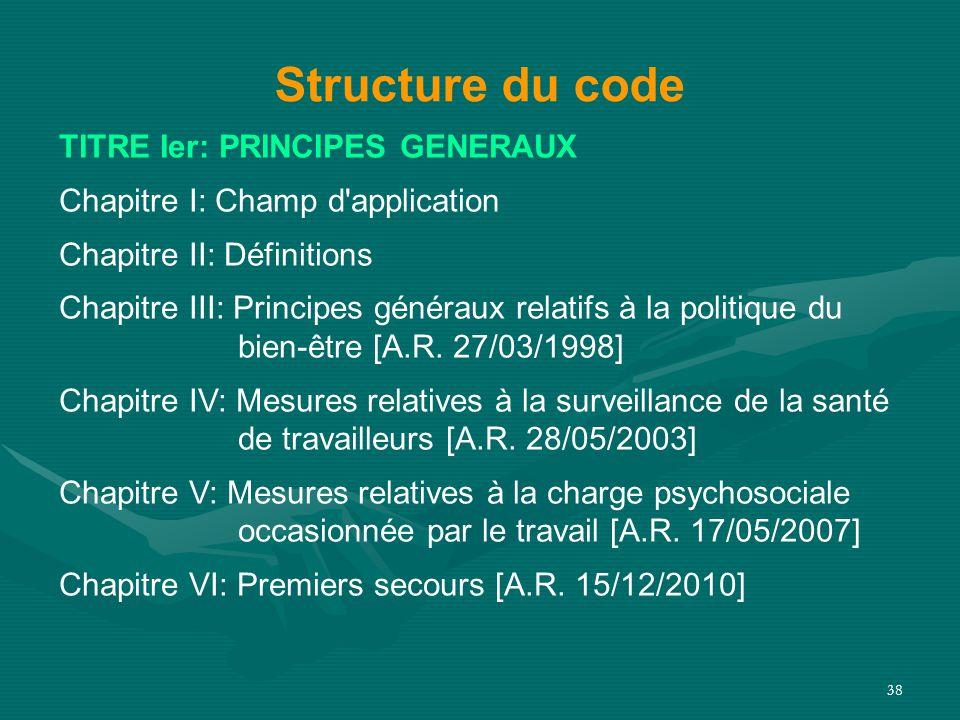 38 TITRE Ier: PRINCIPES GENERAUX Chapitre I: Champ d'application Chapitre II: Définitions Chapitre III: Principes généraux relatifs à la politique du
