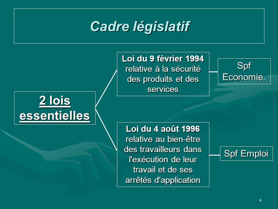 4 Cadre législatif 2 lois essentielles Loi du 4 août 1996 relative au bien-être des travailleurs dans l'exécution de leur travail et de ses arrêtés d'