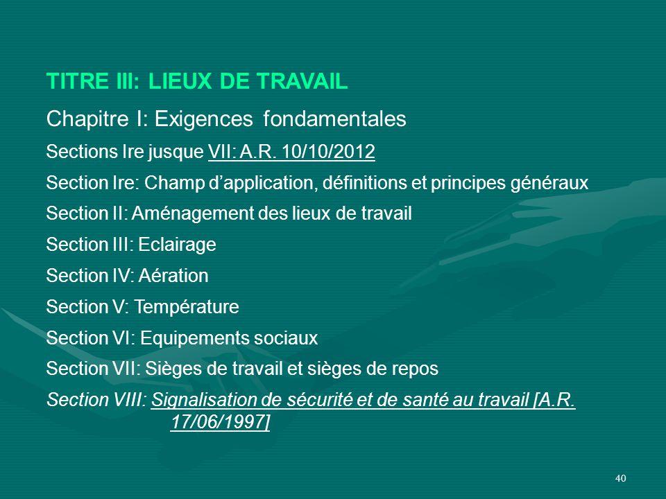 40 TITRE III: LIEUX DE TRAVAIL Chapitre I: Exigences fondamentales Sections Ire jusque VII: A.R. 10/10/2012 Section Ire: Champ d'application, définiti