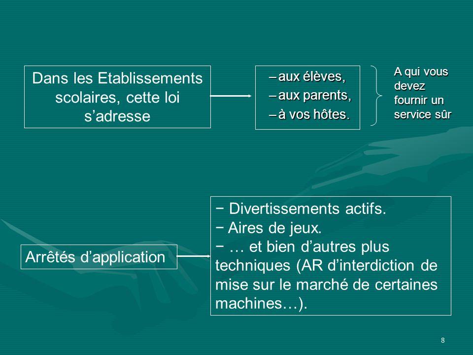 39 TITRE II: STRUCTURES ORGANISATIONNELLES Chapitre I: Le service interne pour la prévention et la protection au travail [A.R.