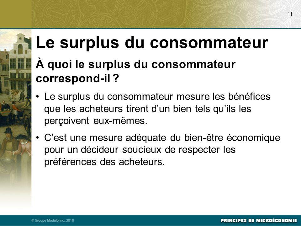 À quoi le surplus du consommateur correspond-il ? Le surplus du consommateur mesure les bénéfices que les acheteurs tirent d'un bien tels qu'ils les p