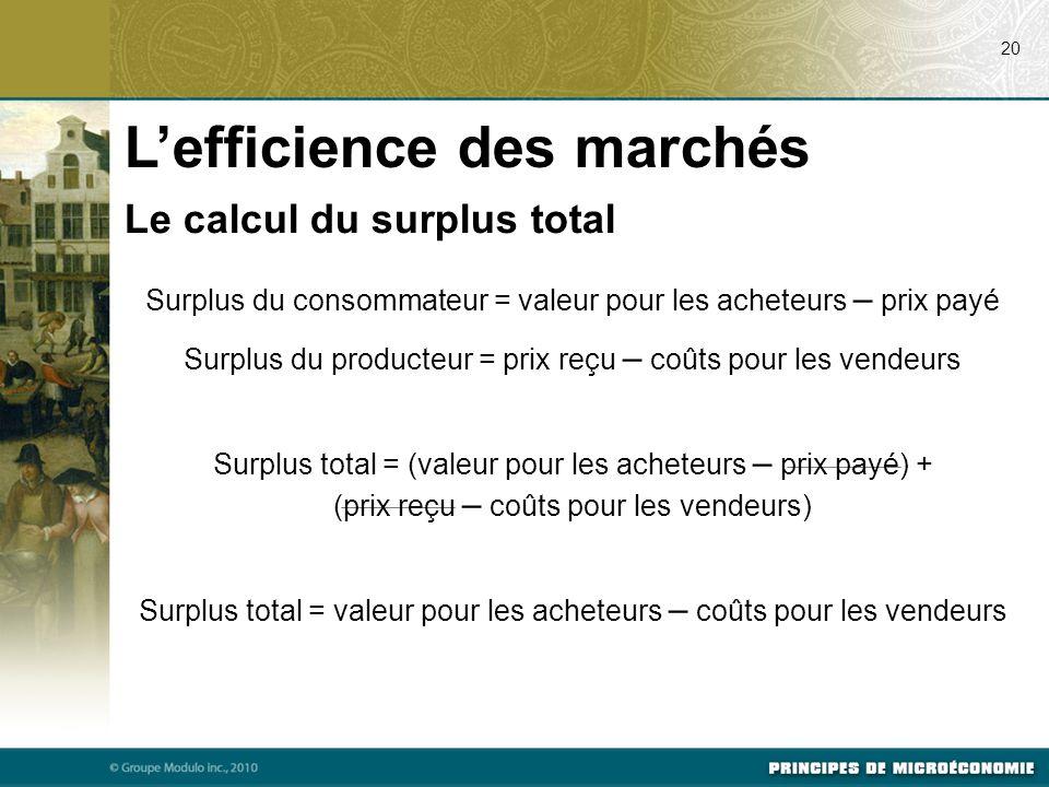Surplus du consommateur = valeur pour les acheteurs – prix payé Surplus du producteur = prix reçu – coûts pour les vendeurs Surplus total = (valeur po
