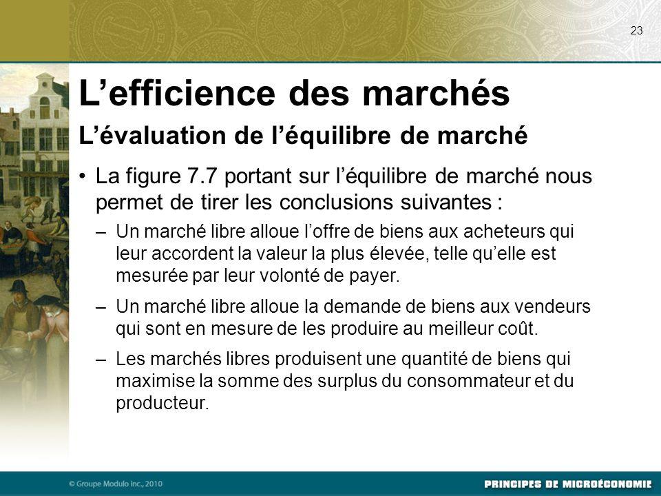 L'évaluation de l'équilibre de marché La figure 7.7 portant sur l'équilibre de marché nous permet de tirer les conclusions suivantes : – Un marché lib