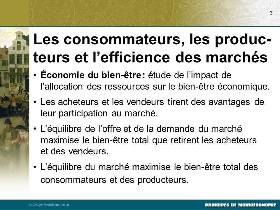 Les consommateurs, les produc- teurs et l'efficience des marchés Économie du bien-être : étude de l'impact de l'allocation des ressources sur le bien-