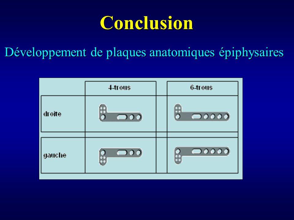 Conclusion Développement de plaques anatomiques épiphysaires