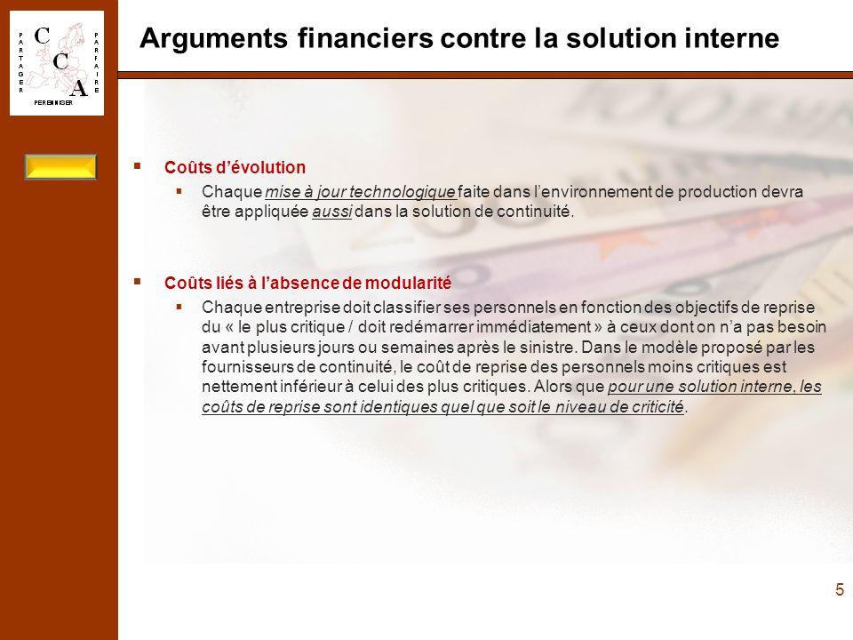 5 Arguments financiers contre la solution interne  Coûts d'évolution  Chaque mise à jour technologique faite dans l'environnement de production devra être appliquée aussi dans la solution de continuité.