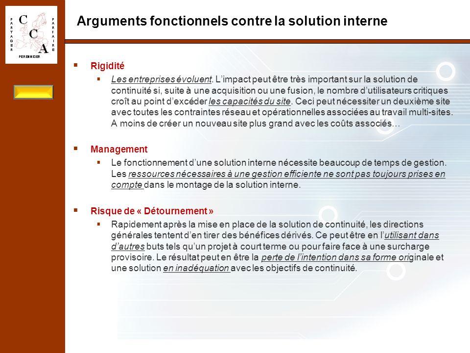 6 Arguments fonctionnels contre la solution interne  Rigidité  Les entreprises évoluent.