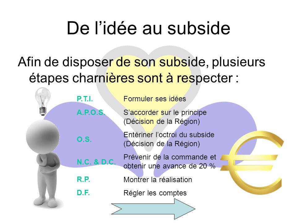 De l'idée au subside Afin de disposer de son subside, plusieurs étapes charnières sont à respecter : Formuler ses idées S'accorder sur le principe (Dé