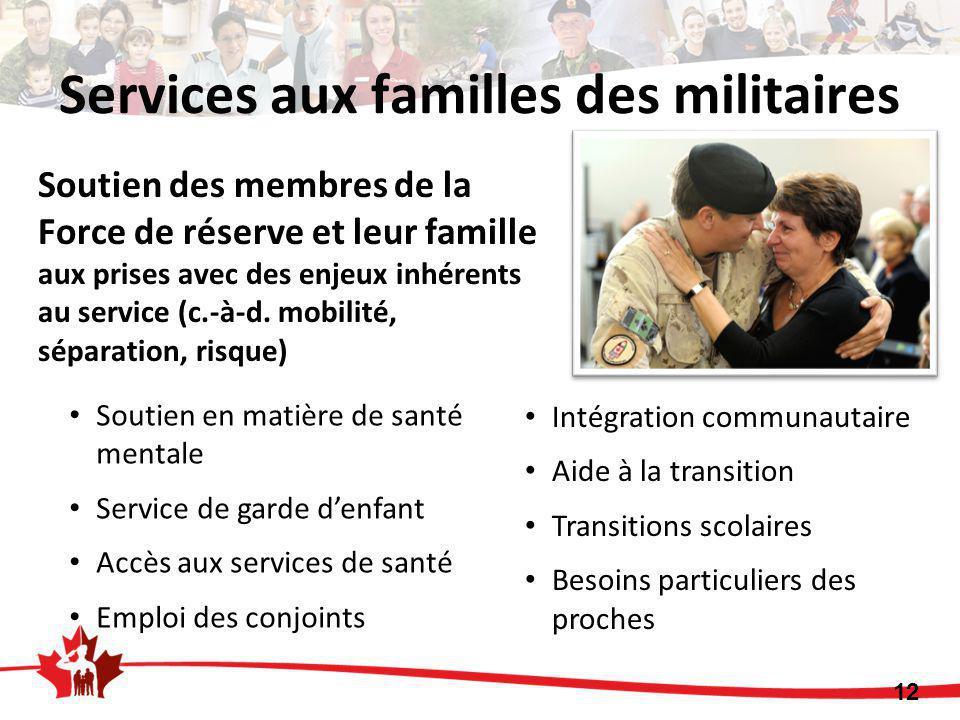 Soutien des membres de la Force de réserve et leur famille aux prises avec des enjeux inhérents au service (c.-à-d.