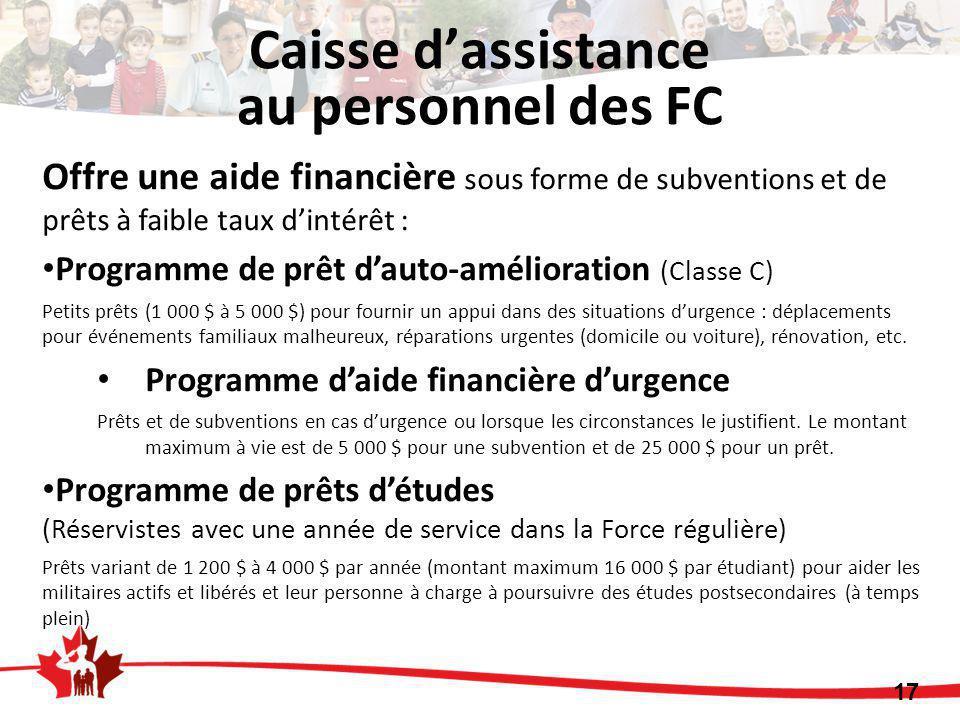 Offre une aide financière sous forme de subventions et de prêts à faible taux d'intérêt : Programme de prêt d'auto-amélioration (Classe C) Petits prêt