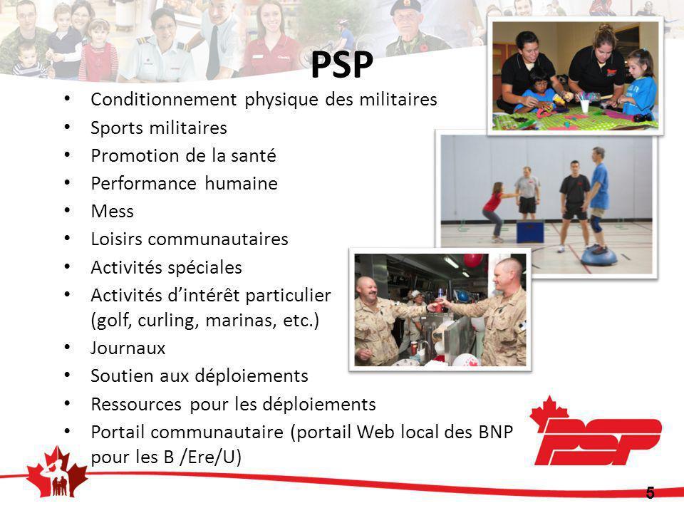 5 PSP Conditionnement physique des militaires Sports militaires Promotion de la santé Performance humaine Mess Loisirs communautaires Activités spécia