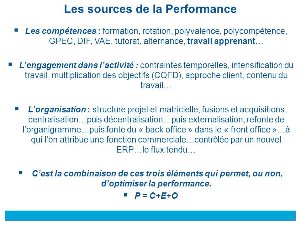 ©  Les compétences : formation, rotation, polyvalence, polycompétence, GPEC, DIF, VAE, tutorat, alternance, travail apprenant…  L'engagement dans l'