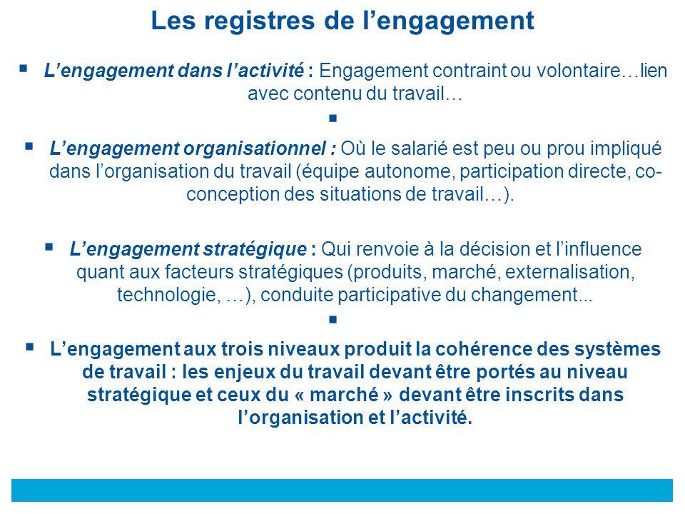 ©  L'engagement dans l'activité : Engagement contraint ou volontaire…lien avec contenu du travail…   L'engagement organisationnel : Où le salarié e